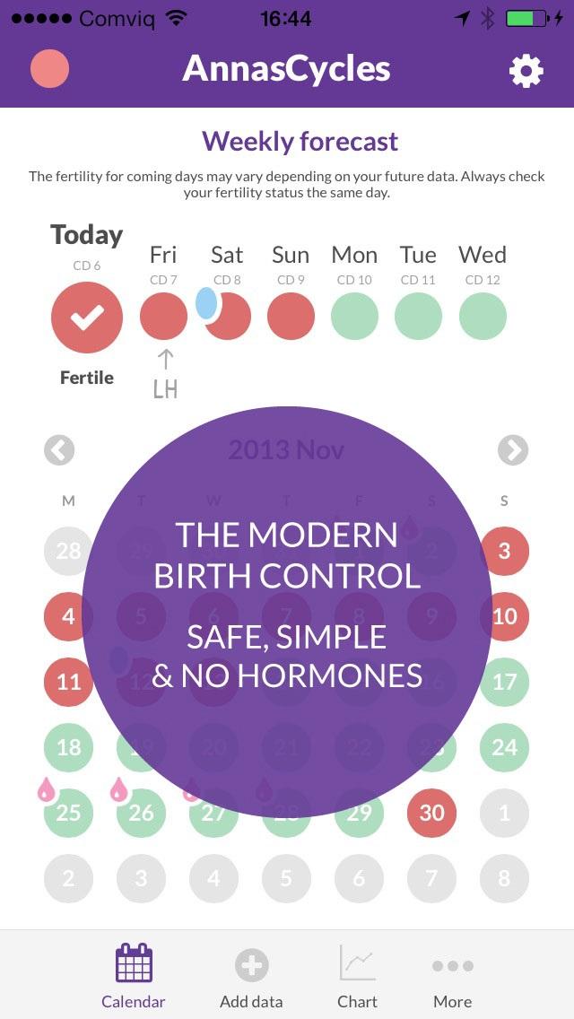 Fertilitetsapp nästan lika effektiv som p-piller