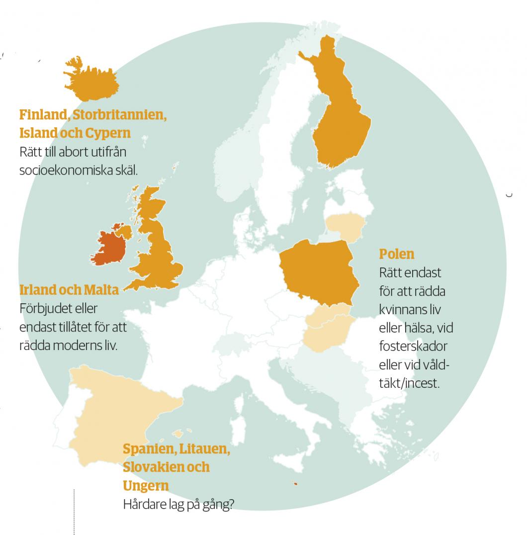 Aborträtt hotas i flera EU-länder